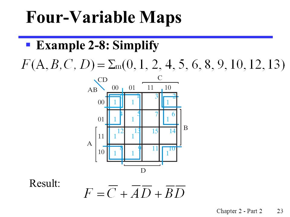 Four-Variable Maps Example 2-8: Simplify Result: