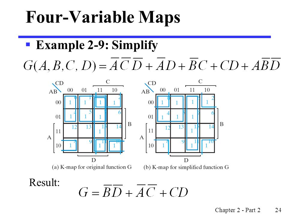 Four-Variable Maps Example 2-9: Simplify Result: