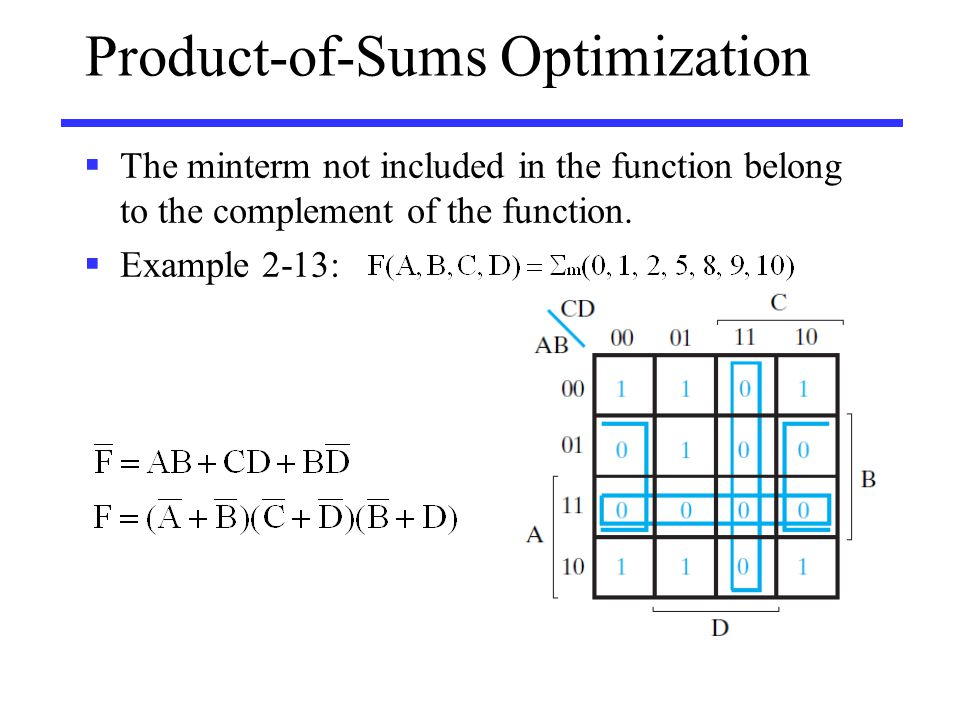Product-of-Sums Optimization