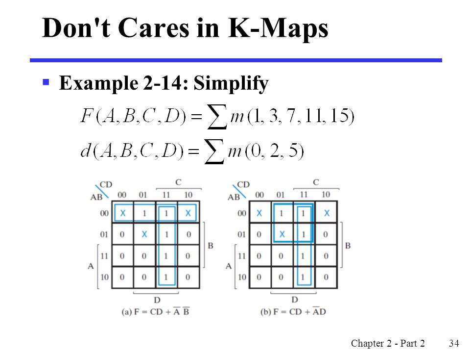 Don t Cares in K-Maps Example 2-14: Simplify