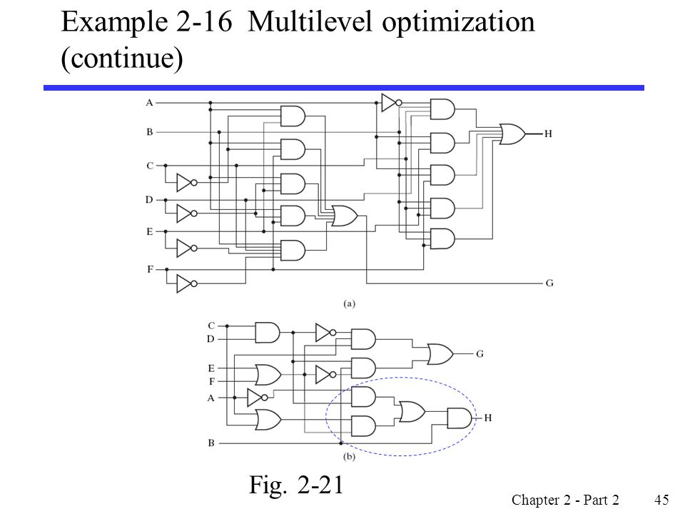 Example 2-16 Multilevel optimization (continue)