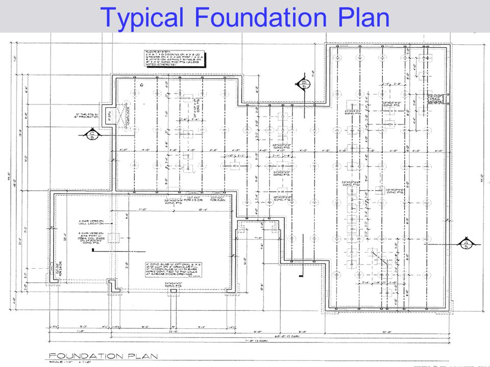 Foundation plan for Typical house design