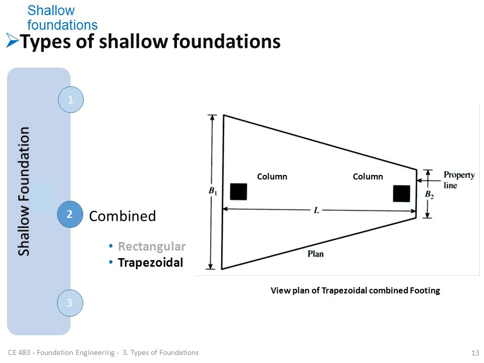 shallow foundations types of shallow foundations shallow foundation