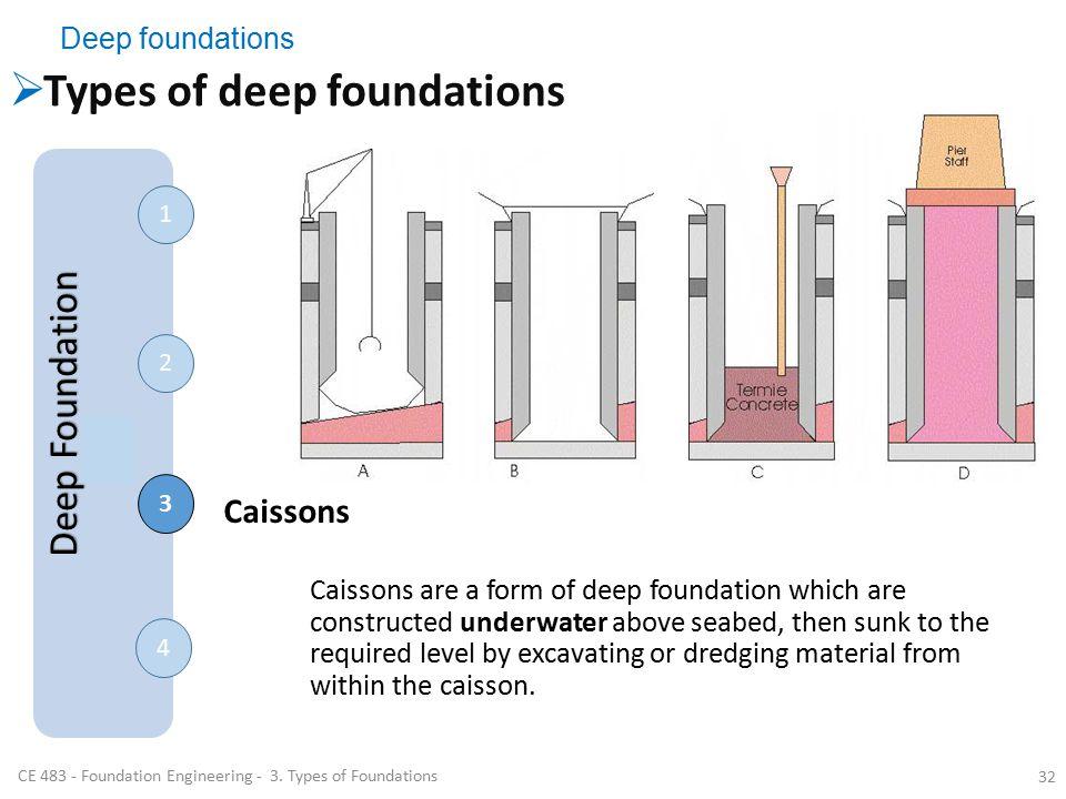 types of deep foundation in civil engineering pdf