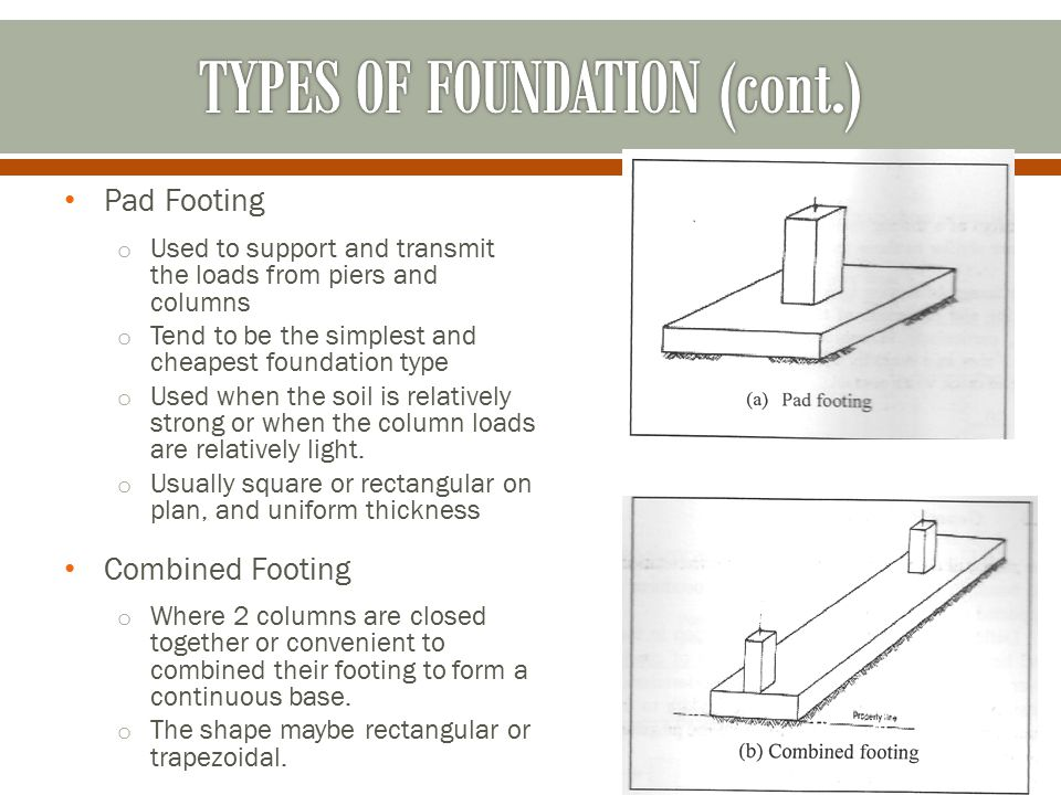 Diagram of types of foundation choice image how to guide for What types of foundations are there