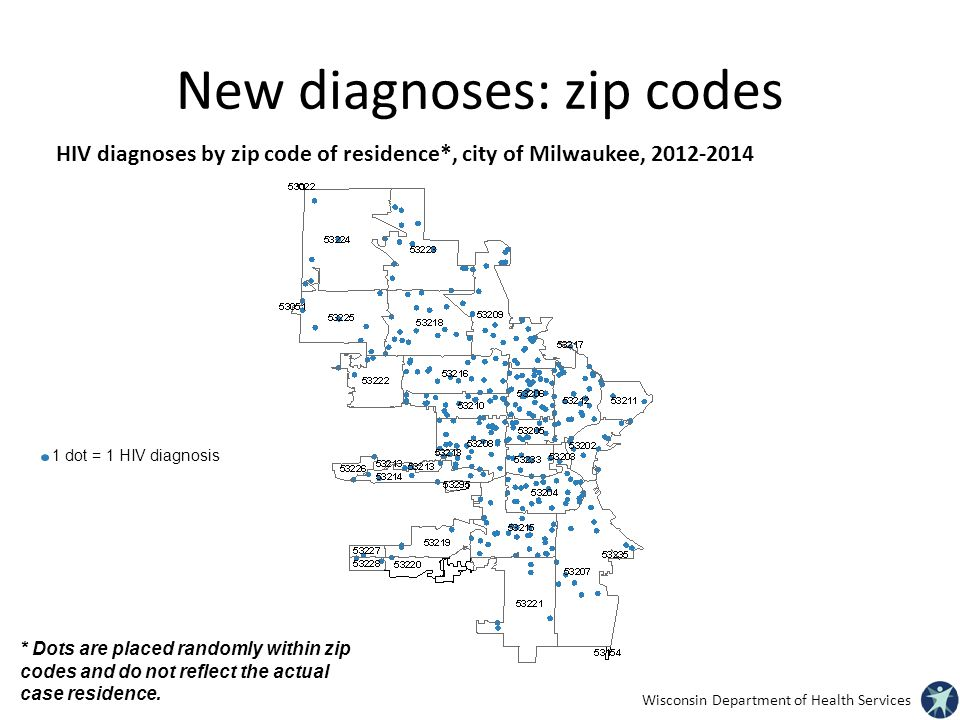 New diagnoses: zip codes