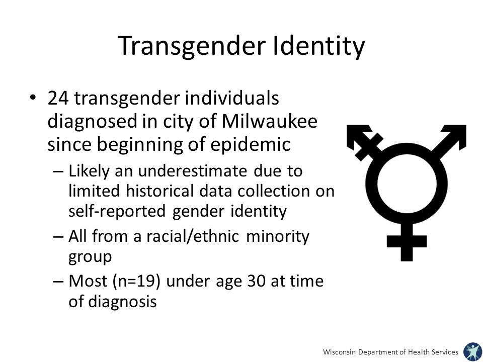 Transgender Identity 24 transgender individuals diagnosed in city of Milwaukee since beginning of epidemic.