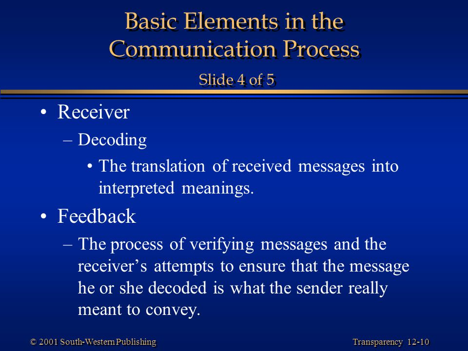 Basic Elements in the Communication Process Slide 4 of 5