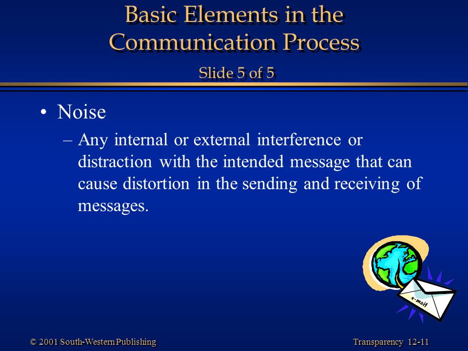 Basic Elements in the Communication Process Slide 5 of 5