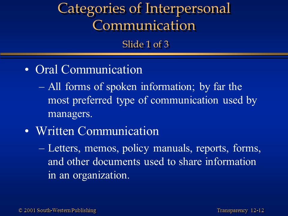 Categories of Interpersonal Communication Slide 1 of 3
