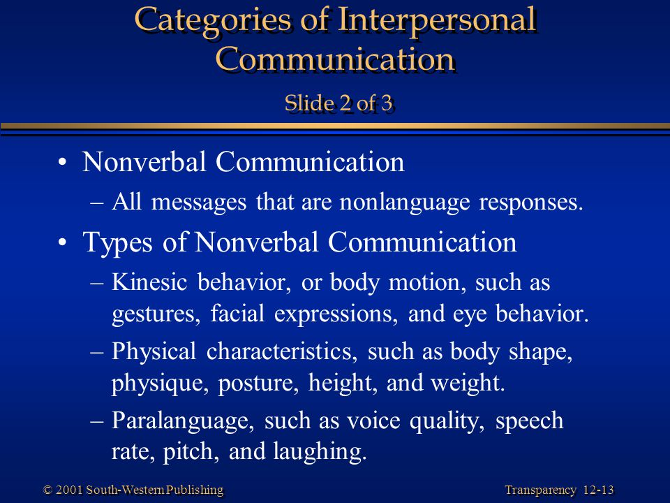 Categories of Interpersonal Communication Slide 2 of 3