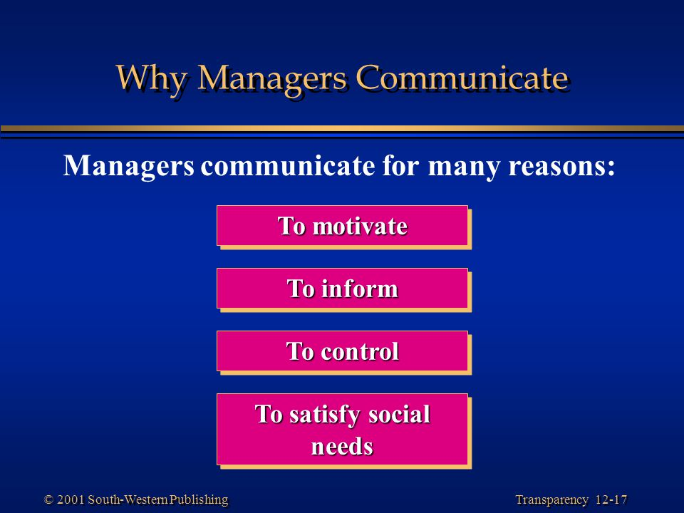 Why Managers Communicate