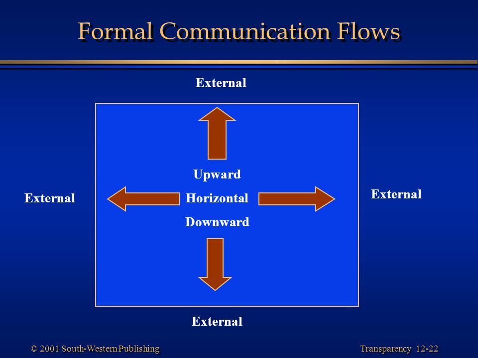Formal Communication Flows