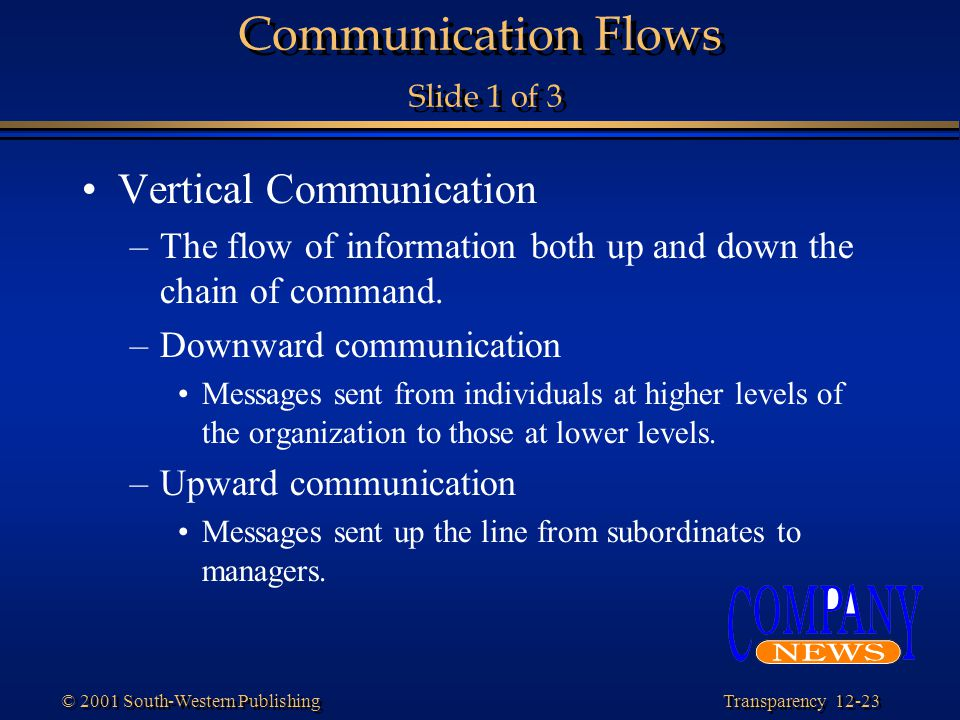 Communication Flows Slide 1 of 3