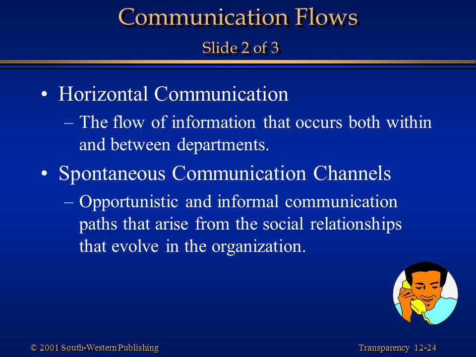 Communication Flows Slide 2 of 3