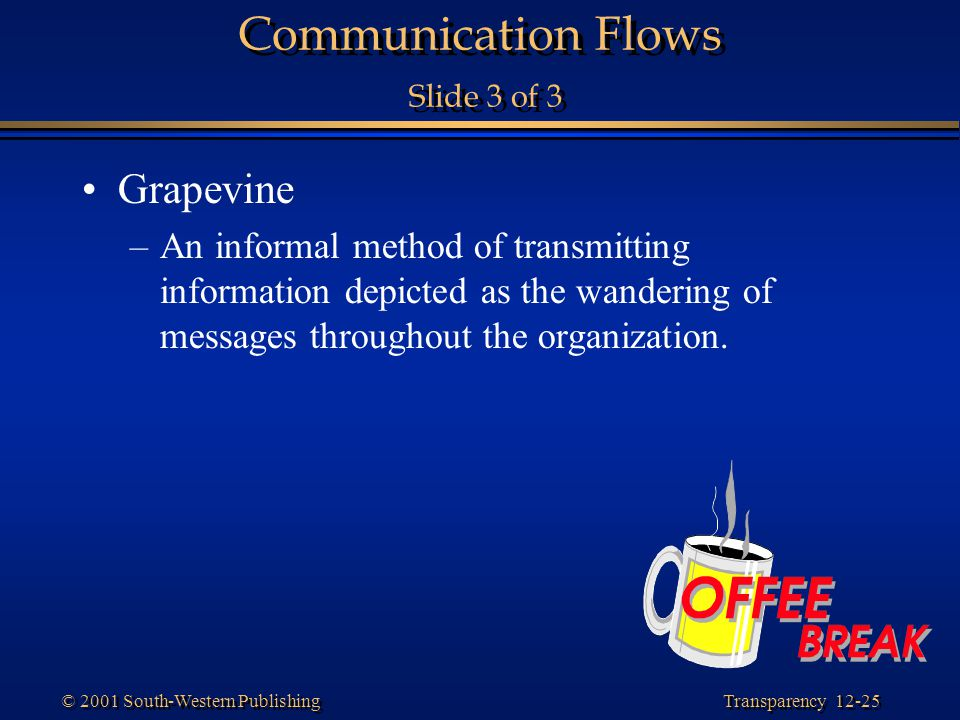 Communication Flows Slide 3 of 3