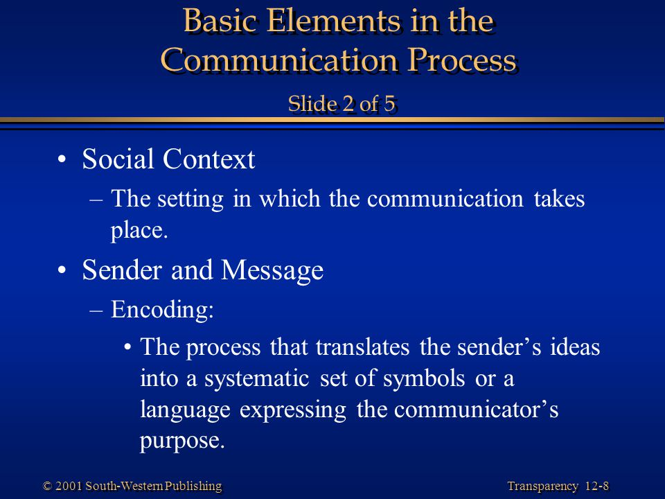 Basic Elements in the Communication Process Slide 2 of 5