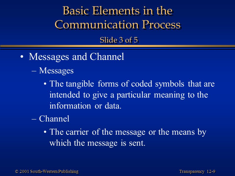 Basic Elements in the Communication Process Slide 3 of 5