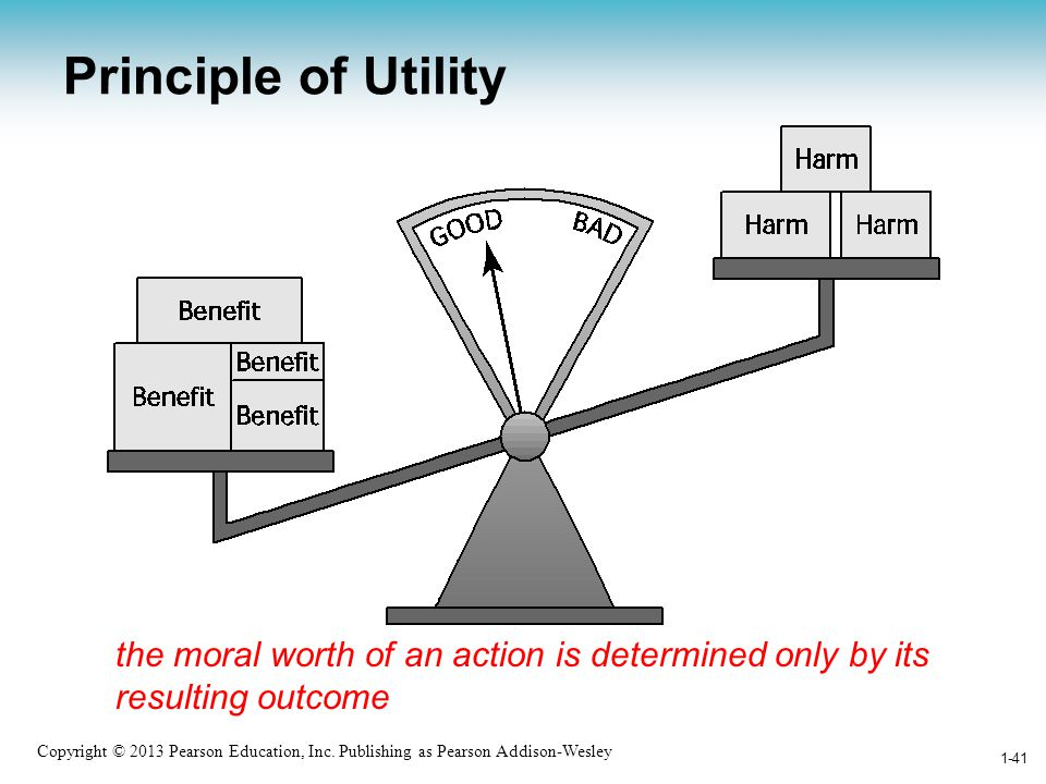 Principle of Utility the moral worth of an action is determined only by its resulting outcome