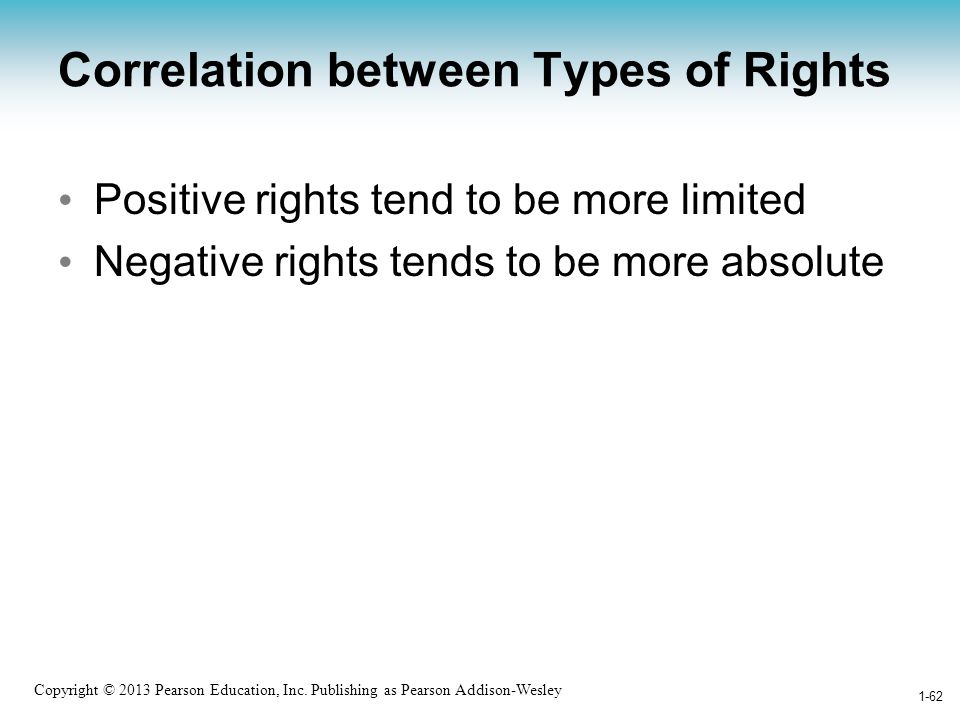 Correlation between Types of Rights