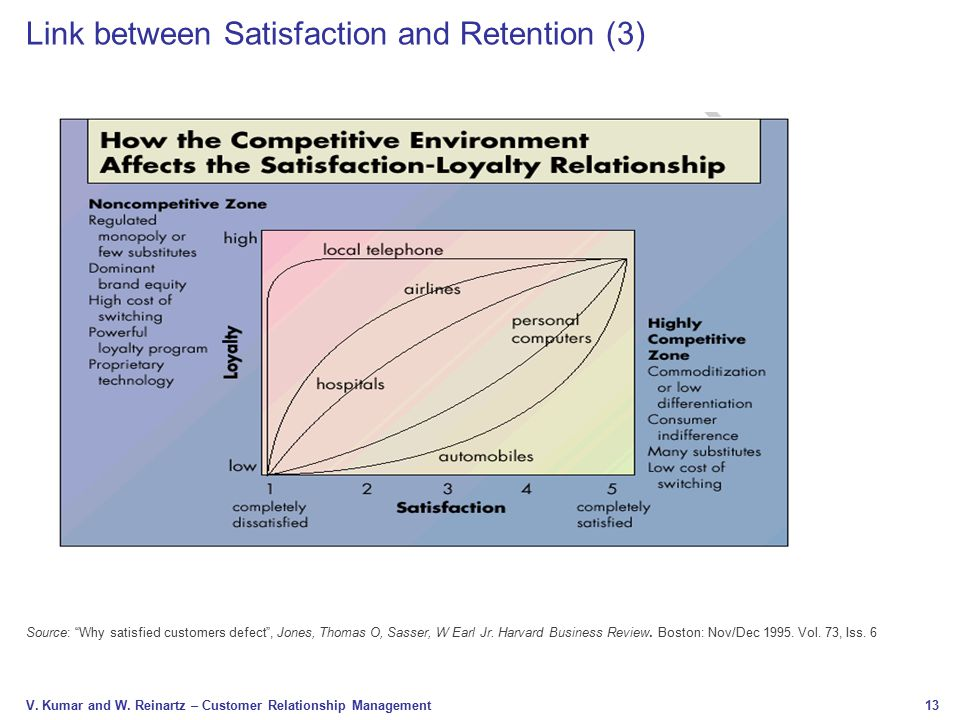 """customer satisfaction and retention According to hoyer and macinnis (2001), customer retention is """"the practice of working to  this is because customer satisfaction must lead to customer loyalty."""