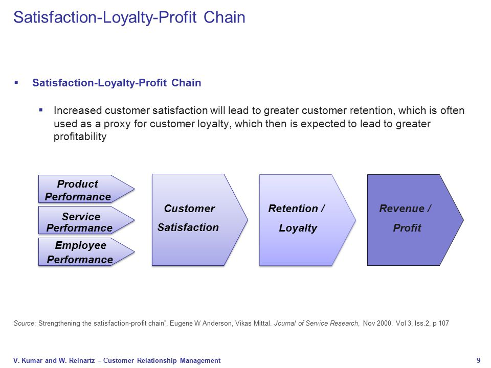 credible linkage between customer loyalty and relationship marketing in service