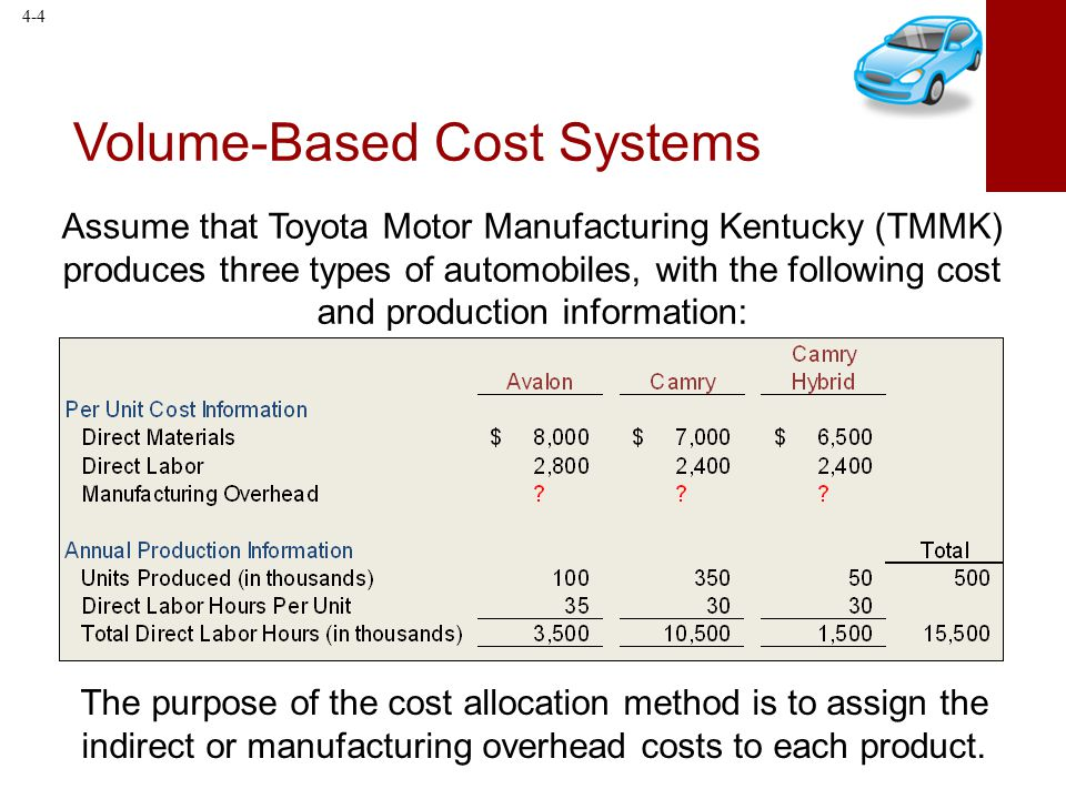 How to Determine Cost Drivers