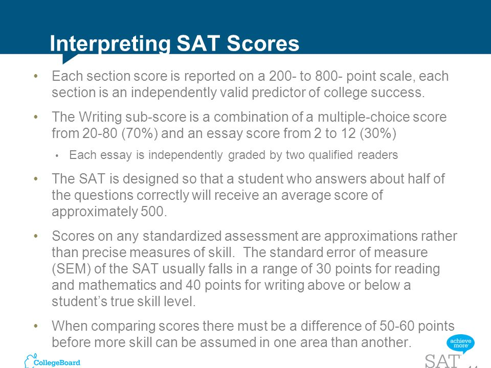 What percentile is 15 on sat essay