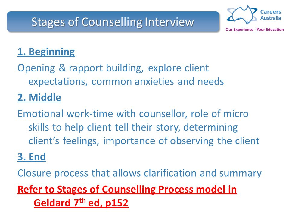 explain the importance of opening a counselling session 11 identify the stages of a series of counselling sessions  12 evaluate the  importance of an appropriate opening of a series of sessions  this is to explain  to the client that although the current counselling process counselling is coming  to.