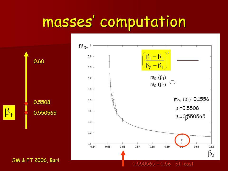 masses' computation 1st order transition n=1/3 0+ channel 2+ channel