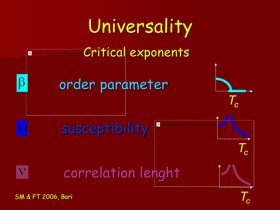 Universality order parameter susceptibility correlation lenght