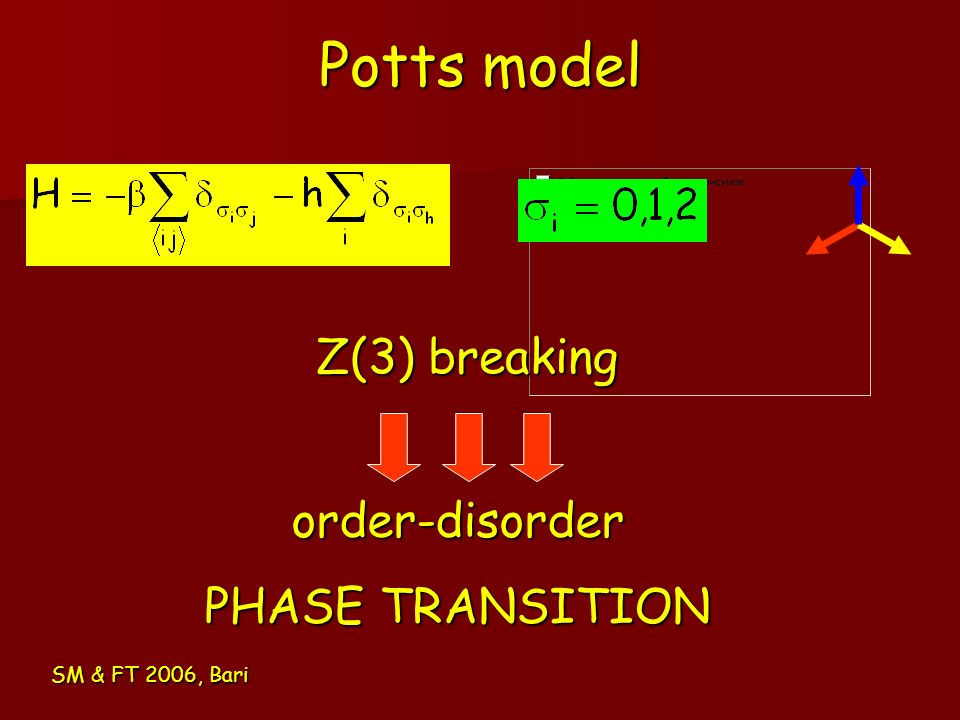 Potts model Z(3) breaking order-disorder PHASE TRANSITION