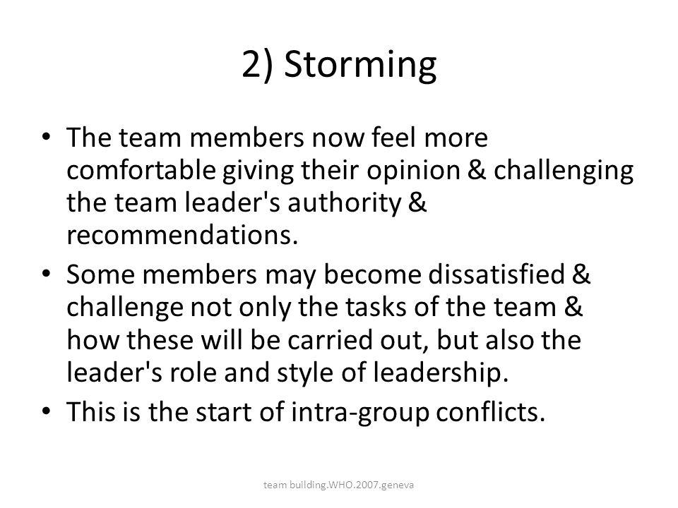 team building.WHO.2007.geneva