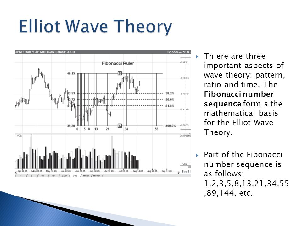Guidelines for Applying Elliott Wave Theory
