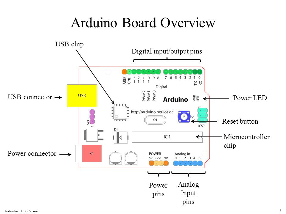 Arduino web site what is an open