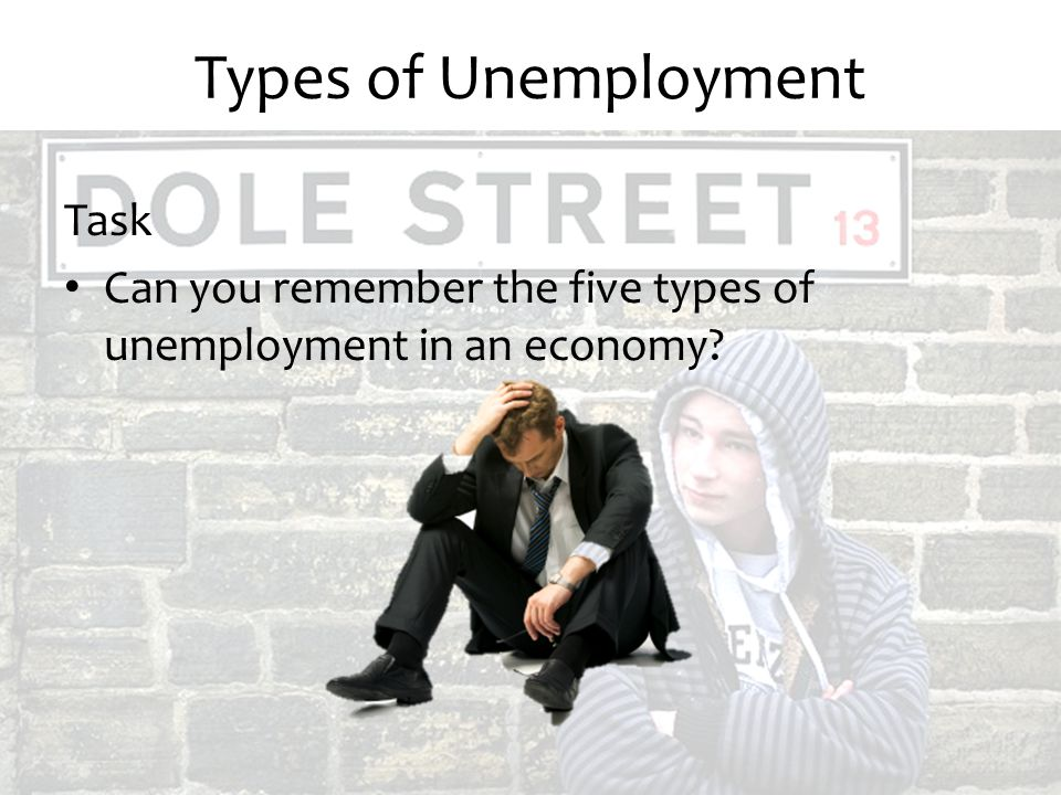 Types of Unemployment Task