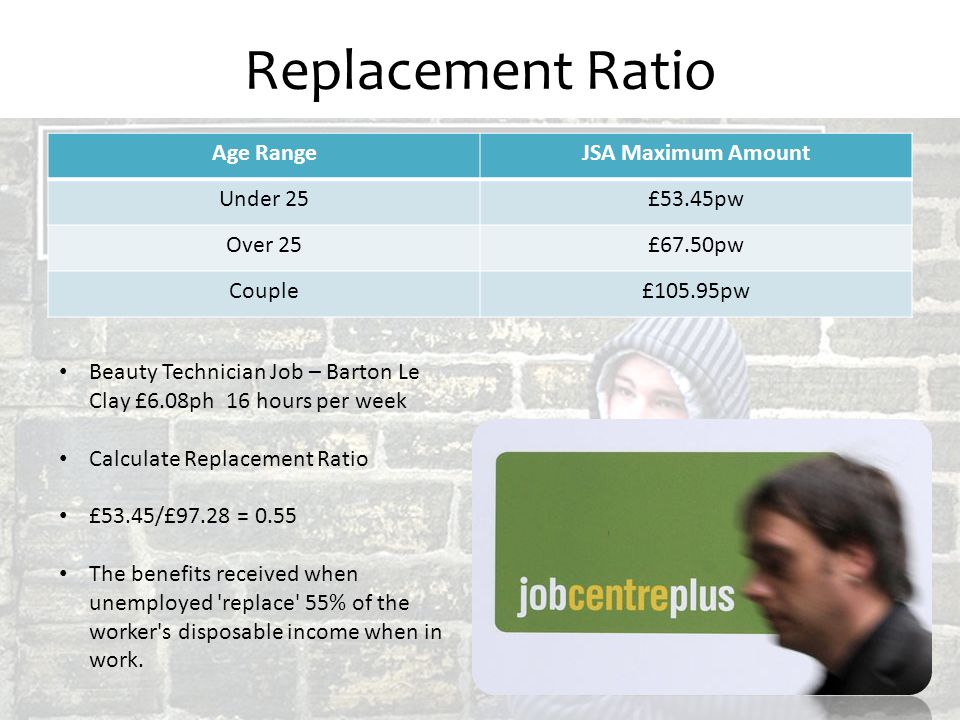 Replacement Ratio Age Range JSA Maximum Amount Under 25 £53.45pw