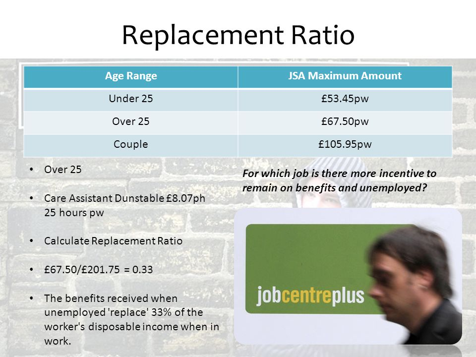 Replacement Ratio Age Range JSA Maximum Amount Under 25 £53.45pw