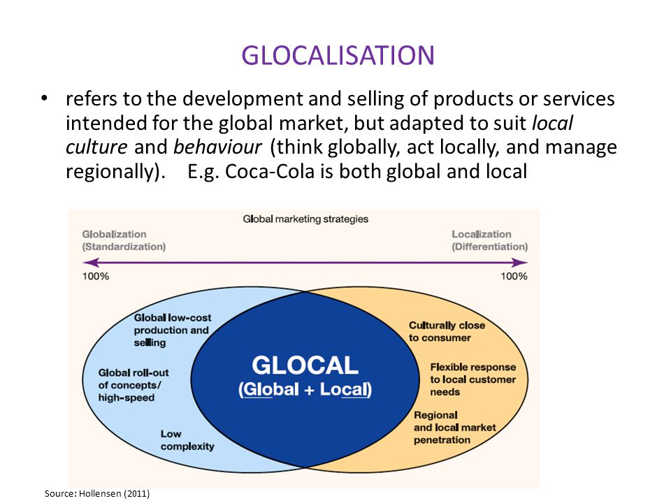 glocalization of coca cola in india A search for traces in india on a hot, dusty morning, anju devi was sitting in front  of her hut and became a hero by accident she turned into a.