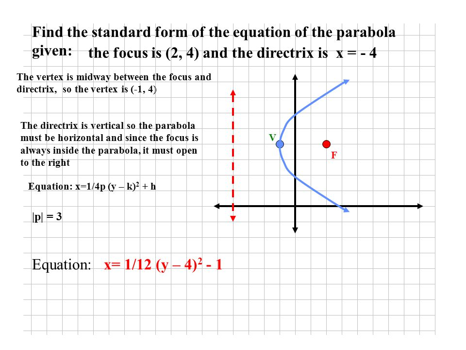 Parabolas Ppt Video Online Download