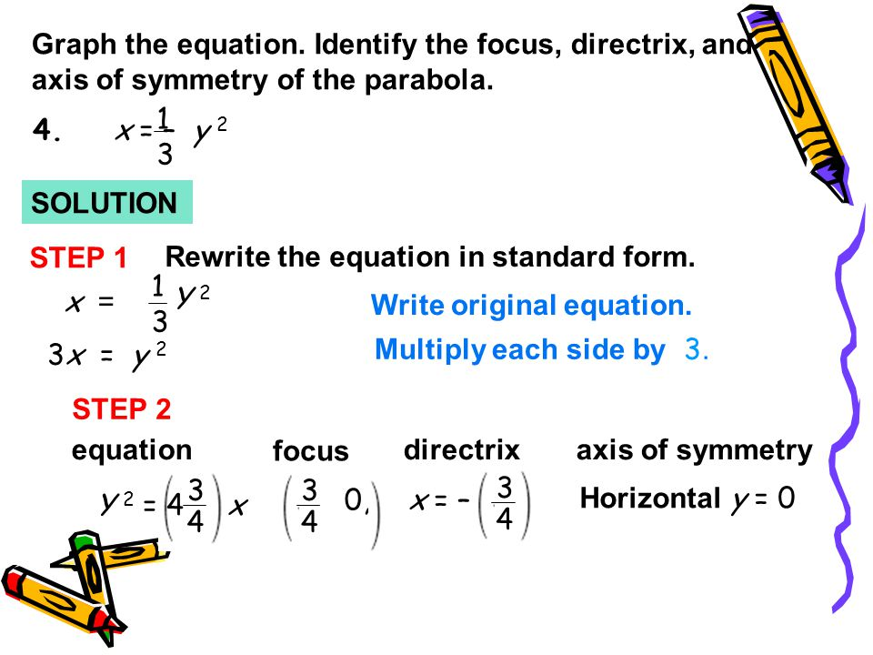 how to write an equation for the axis of symmetry