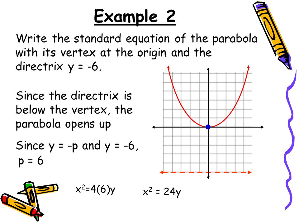 Example 2 Write the standard equation of the parabola with its vertex at the origin and the directrix y = -6.