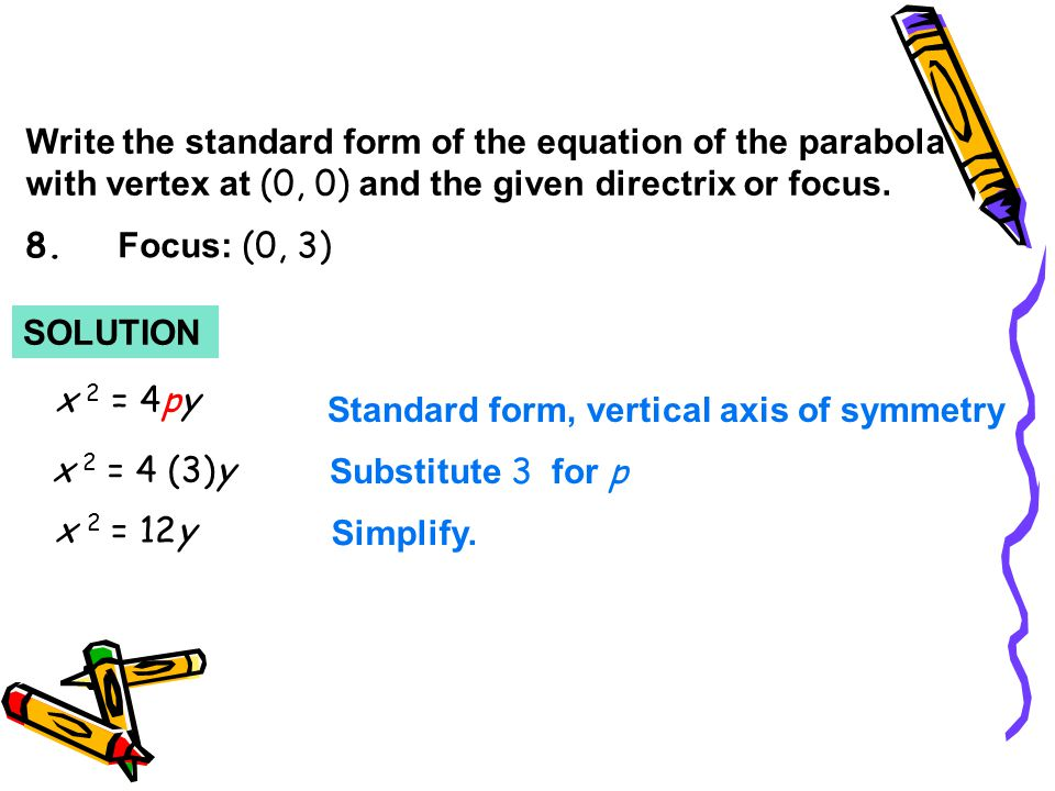 Write the standard form of the equation of the parabola with vertex at (0, 0) and the given directrix or focus.