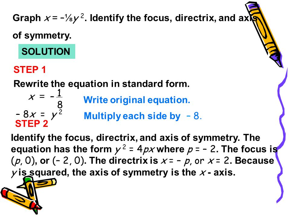 Graph x = –⅛y 2. Identify the focus, directrix, and axis