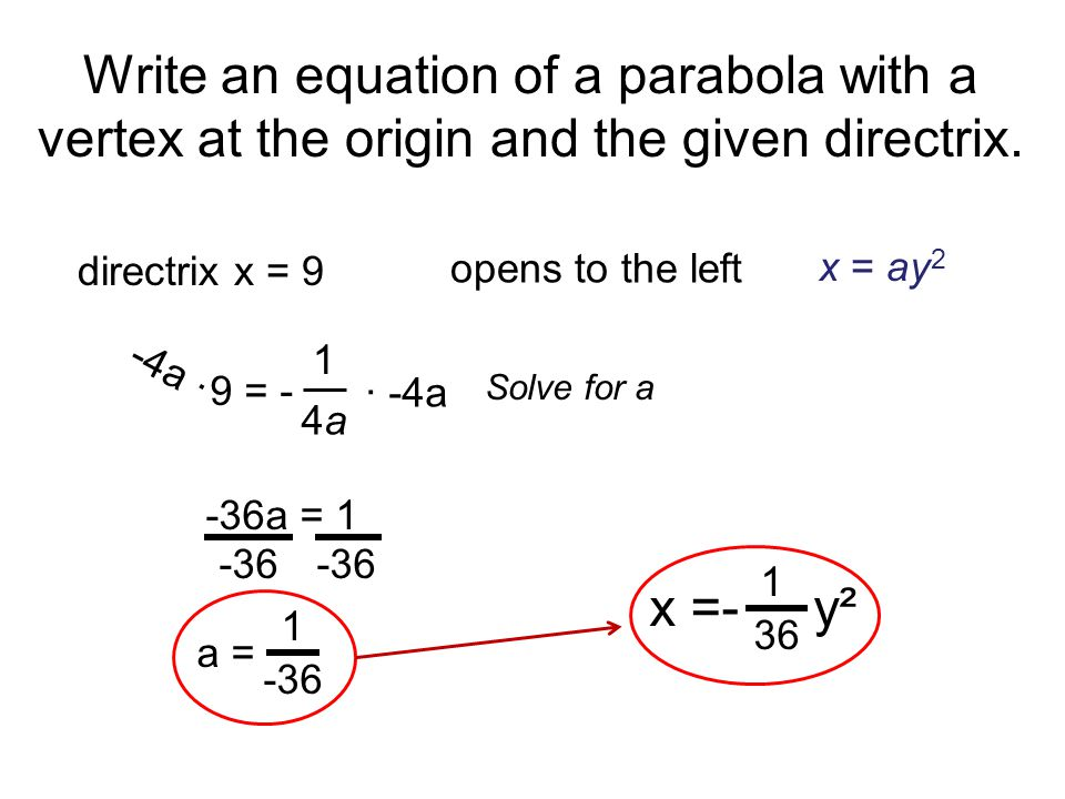 Write an equation of a parabola with a vertex at the origin and the given directrix.
