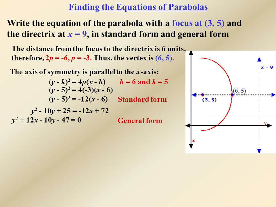 Section 9.1 Conics. - ppt download