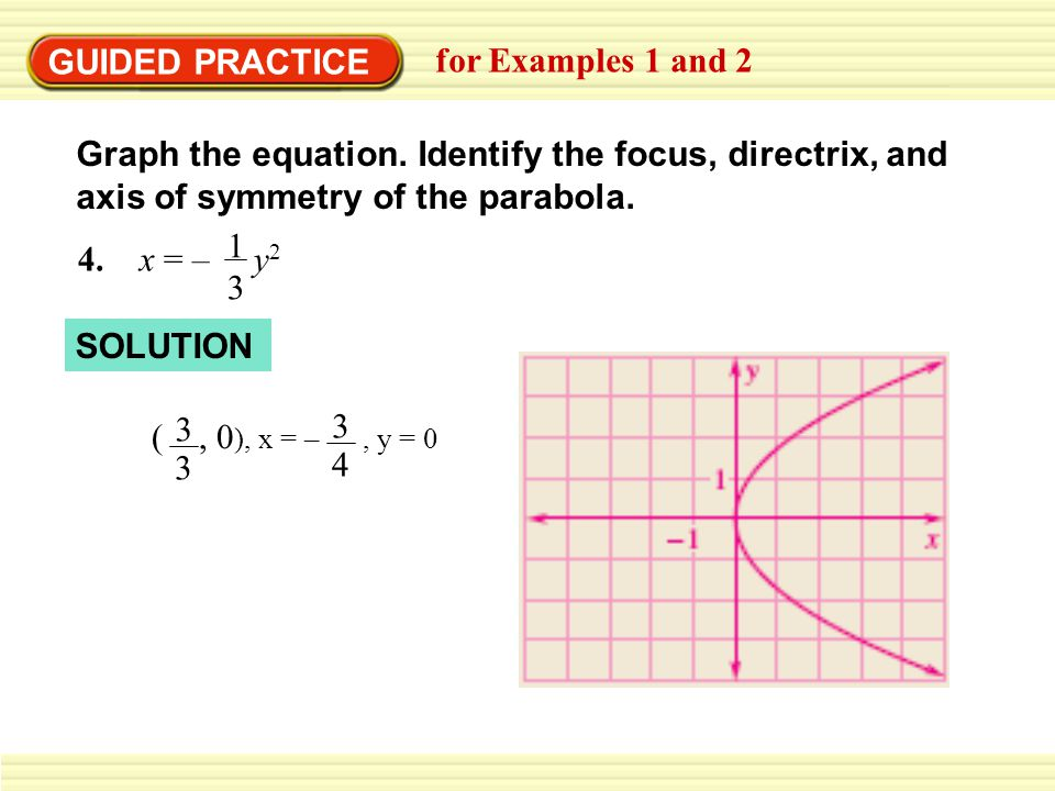 GUIDED PRACTICE for Examples 1 and 2. Graph the equation. Identify the focus, directrix, and axis of symmetry of the parabola.
