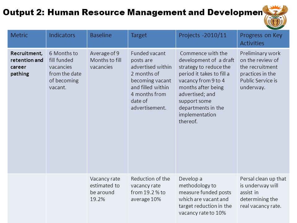 the evolution of human resource management departments It results in evolution of human resource department where factory owners agreed and the concern person looks into employee welfare and wageshuman resource management, in other words organization.
