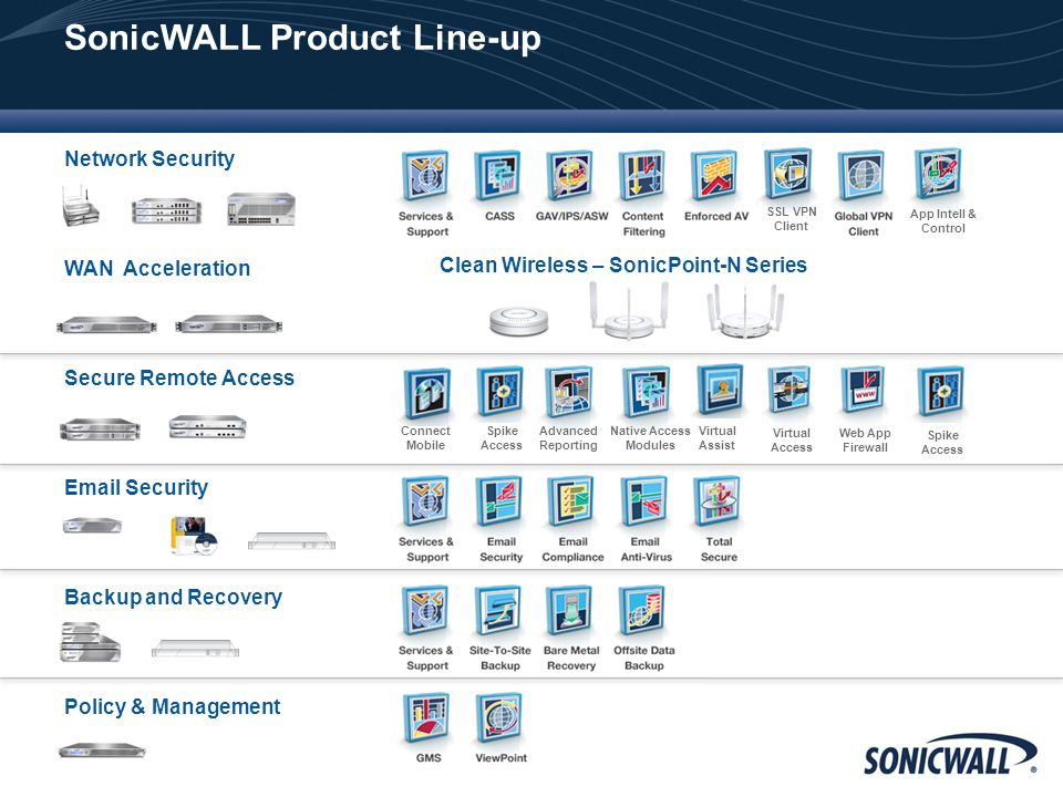 Sonicwall tz 210 vpn client download stjohnsbh org uk