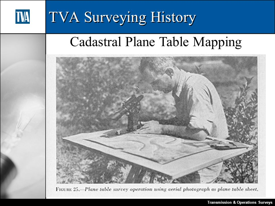 Cadastral Surveying And Mapping : Tennessee valley authority ppt download